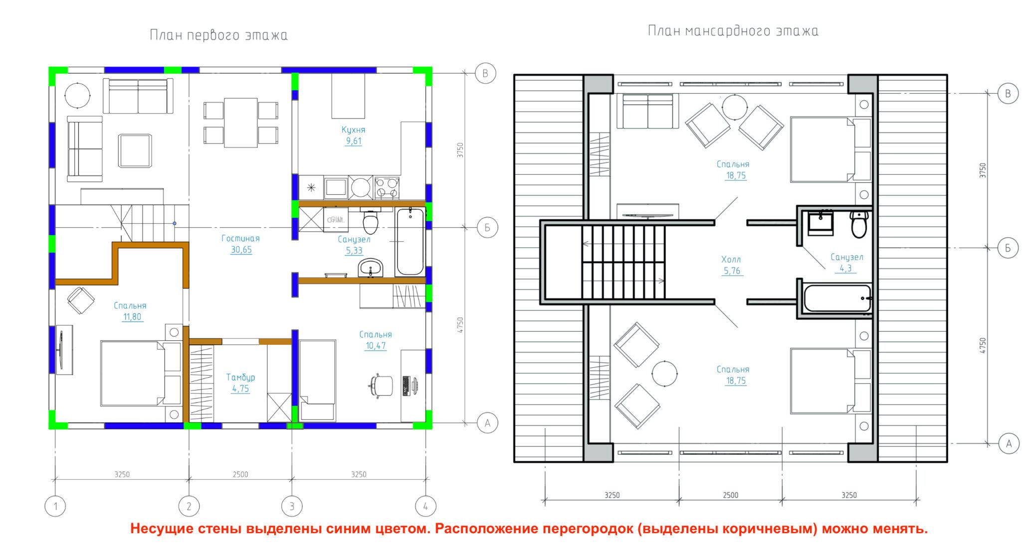 Описание дома Next-120